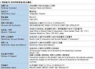 住信SBIネット銀行へ日本円で被仕向送金を行う時