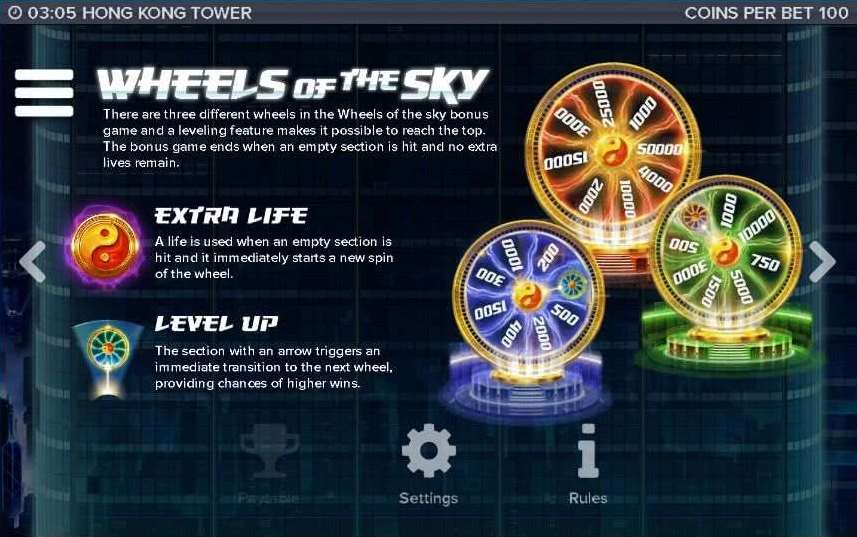 Wheels of the Sky
