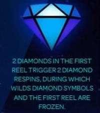 Diamond Re Spin1