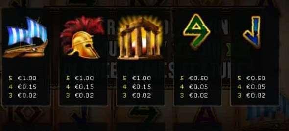 フリーゲーム配当表2
