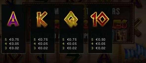 フリーゲーム配当表3