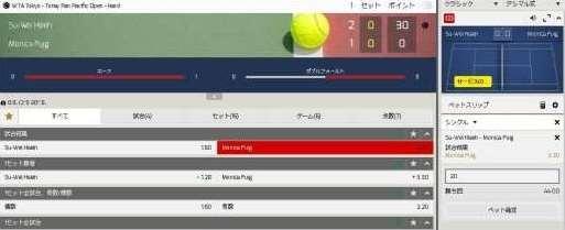 WTA Tokyo
