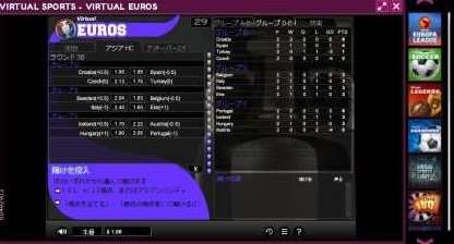 Lucky Niki-Virtual Sports Virtual EuropaA5-4