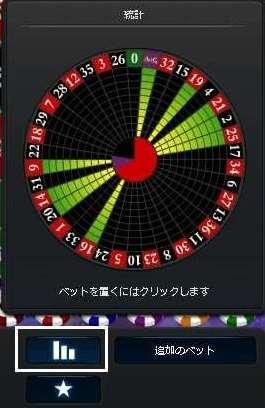 統計パネルボタン