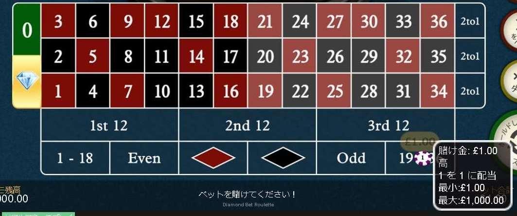 19-36(ハイ)