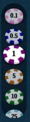 複数の数字にベットを賭ける