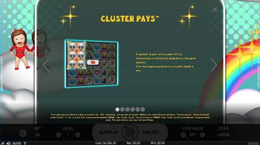 Cluster Pays1