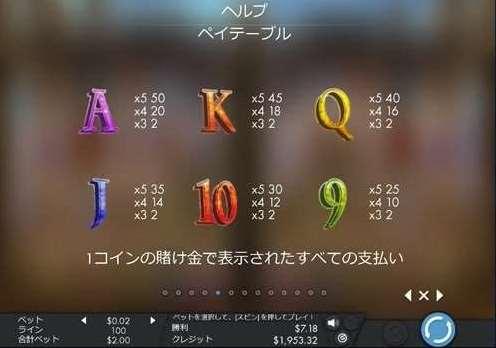 通常ゲーム時の配当表2